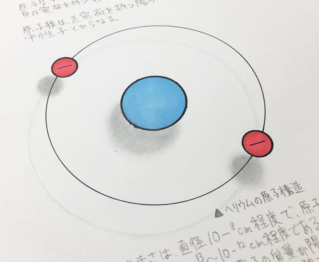 ヘリウムの原子構造が浮いているトリックアート