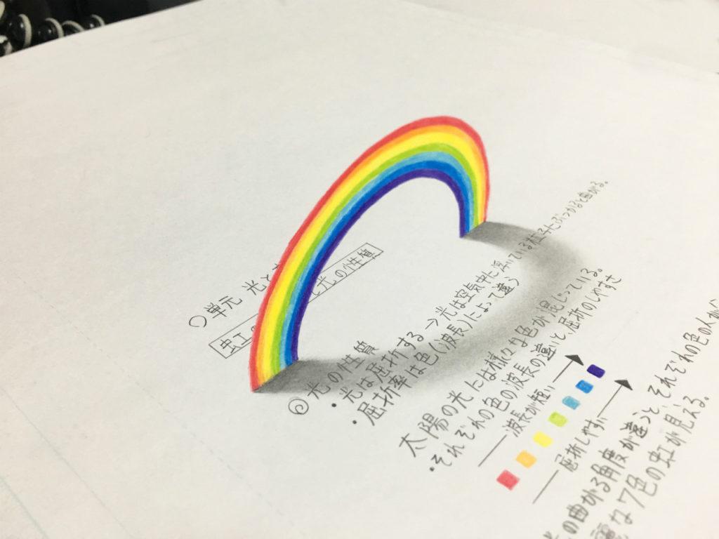 Mozu君のお気に入りトリックアート作品「虹」